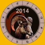 Aries Horoscope 2017 – Before Hasty Decisions