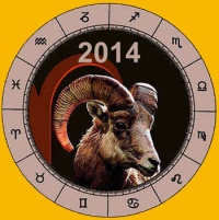 Aries Horoscope 2020 – Before Hasty Decisions